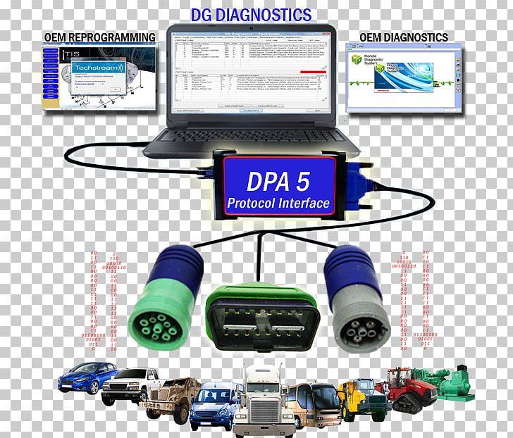 Medical Diagnosis Truck Scan Tool Electronics OBD-II PIDs PNG