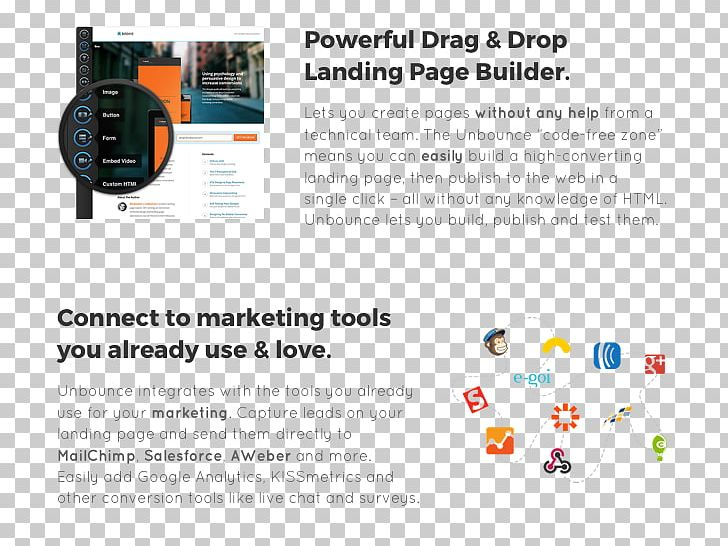 Unbounce Landing Page Brand PNG, Clipart, Brand, Drag And