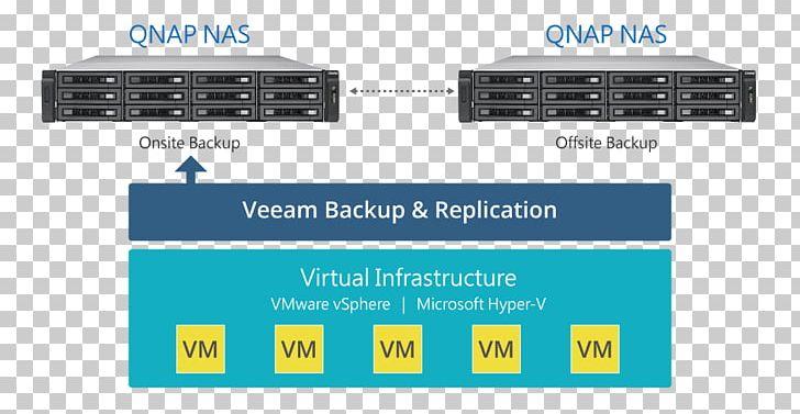 veeam backup & replication 9 破解