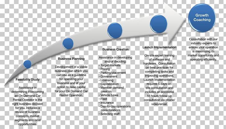 car rental business plan sample pdf