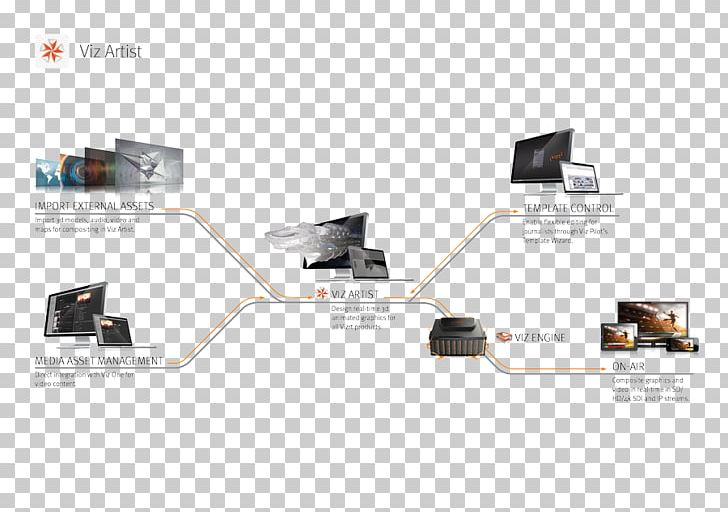 Vizrt Artist Diagram Virtual Studio PNG, Clipart, Angle