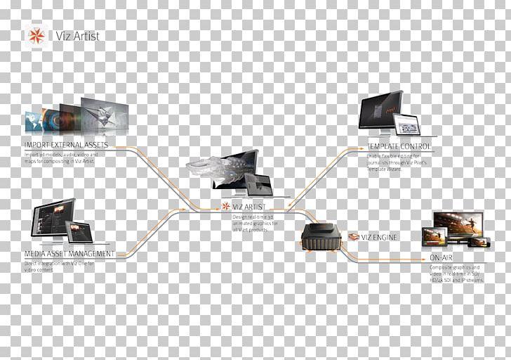 Vizrt Artist Diagram Virtual Studio PNG, Clipart, Angle, Artist