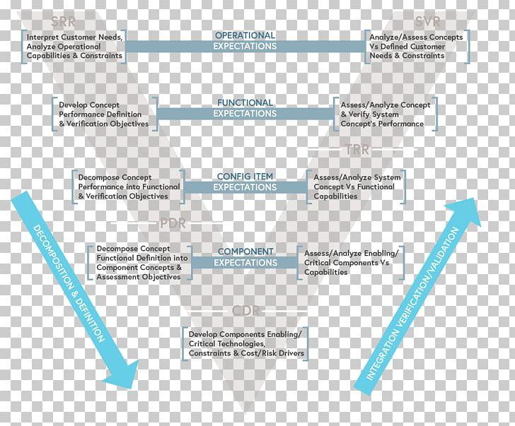 Tremendous Wiring Diagram Regulatory Compliance Flowchart Process Png Clipart Wiring Digital Resources Instshebarightsorg