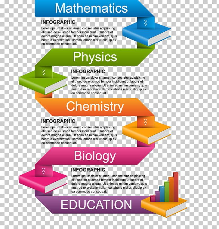 Book Cover Education Infographic PNG, Clipart, Angle, Book, Book Icon, Booking, Books Free PNG Download