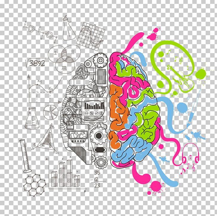 Creativity Cerebral Hemisphere Management Organization Mind PNG, Clipart, Area, Art, Artwork, Business, Cerebral Hemisphere Free PNG Download
