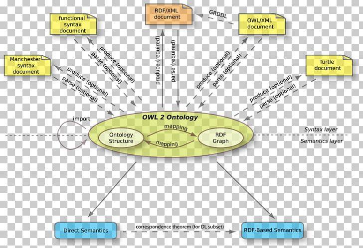 Logic Diagram Definition - Wiring Diagrams on