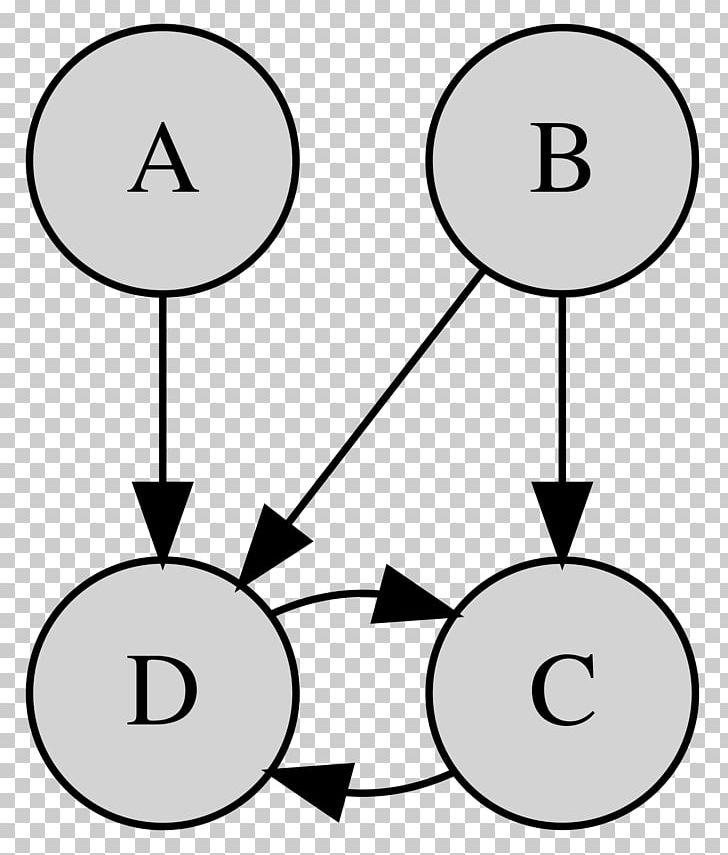 Graphical Model Bayesian Network Statistical Model Random
