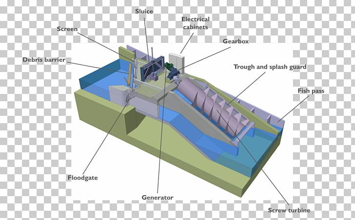 Naval Architecture Engineering Watermill PNG, Clipart,  Free PNG Download