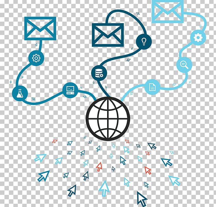 Automation Email Supply Chain Management PNG, Clipart, Angle, Area, Automation, Circle, Diagram Free PNG Download