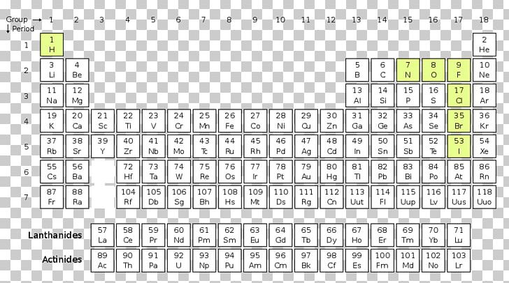 Ionization Energy Periodic Table Atomic Radius PNG, Clipart, Angle, Atom, Atomic  Radius, Brand, Chemical Element Free