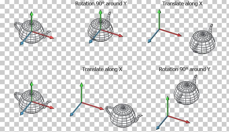 Transformation Matrix Rotation Geometry PNG, Clipart, Angle