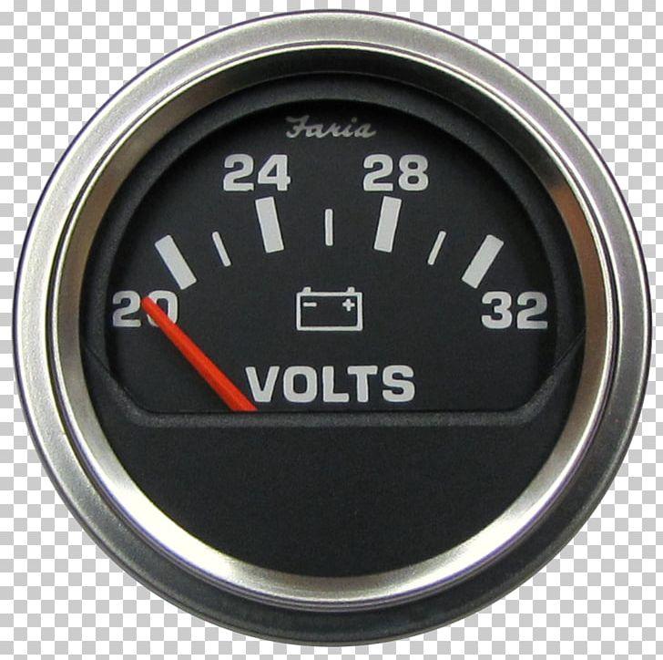 Gauge Voltmeter Wiring Diagram PNG, Clipart, Ammeter, Ampere ... on