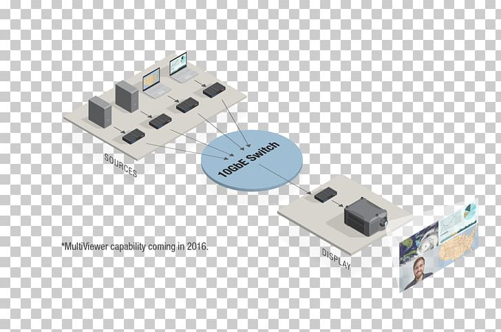 Surprising Dvigear Png Clipart 10 Gigabit Ethernet Circuit Diagram Diagram Wiring 101 Cajosaxxcnl