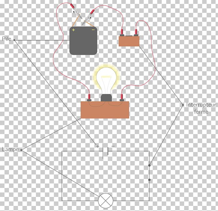 Electrical Network Technology Physique-chimie Diagram PNG, Clipart, Angle, Area, Diagram, Electrical Network, Electricity Free PNG Download