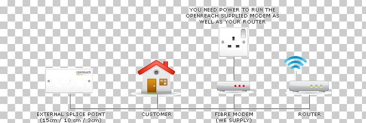 Fiber To The X Optical Fiber Broadband FTTC Fiber To The Premises PNG, Clipart, Angle, Broadband, Bt Group, Cable Television, Communication Free PNG Download
