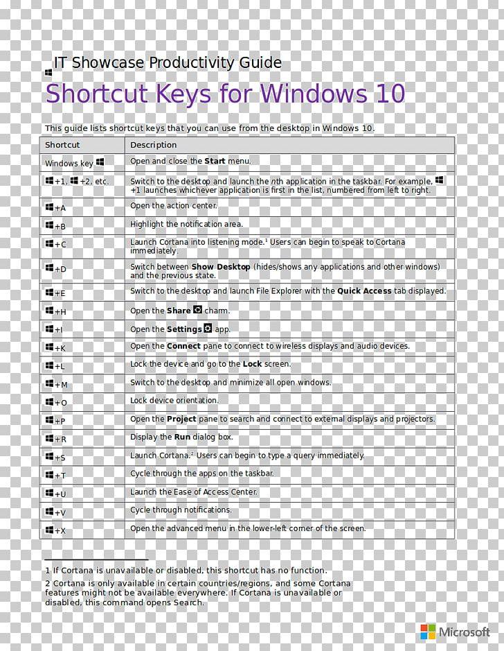 Screenshot Computer Keyboard Laptop Keyboard Shortcut Windows 10 PNG