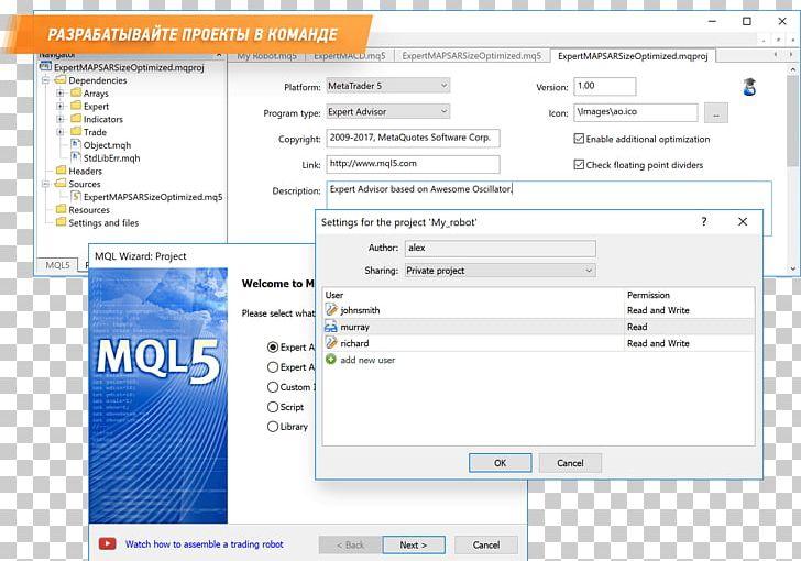 MetaTrader 4 MetaQuotes Software MetaQuotes Language MQL4