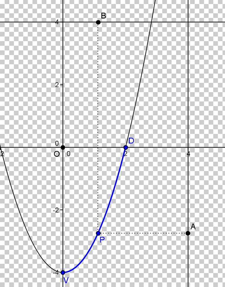 Line Point Angle Diagram PNG, Clipart, Angle, Area, Art, Circle, Diagram Free PNG Download