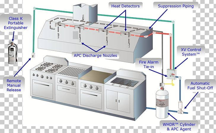 Wiring Diagram Electrical Wires & Cable Schematic Electrical ... on