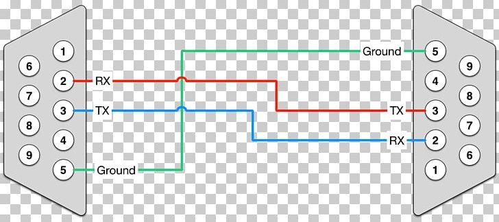 232 to 485 wiring diagram serial connector  wye delta motor