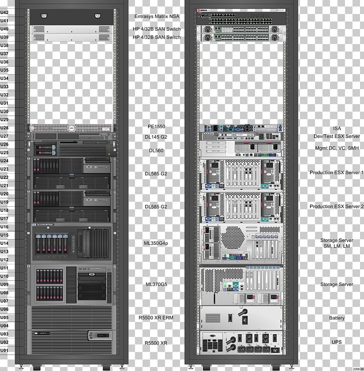 19-inch Rack Computer Network Diagram Computer Servers Microsoft Visio PNG, Clipart, 19inch Rack, Computer Network, Data, Data Center, Diagram Free PNG Download