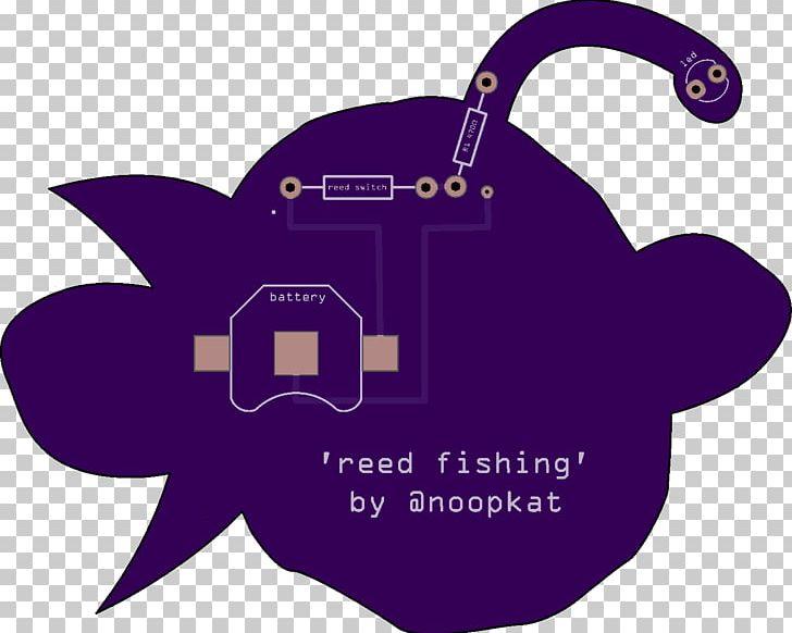 Logo Brand Font PNG, Clipart, Anglerfish, Art, Brand, Logo, Purple Free PNG Download