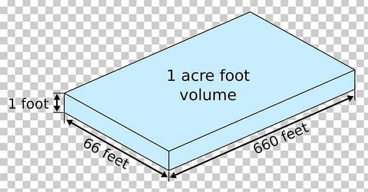 Square Foot Definition Png Clipart