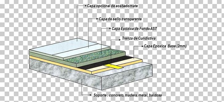 Terrazzo Floor Piso Epóxico Concrete Material Png Clipart