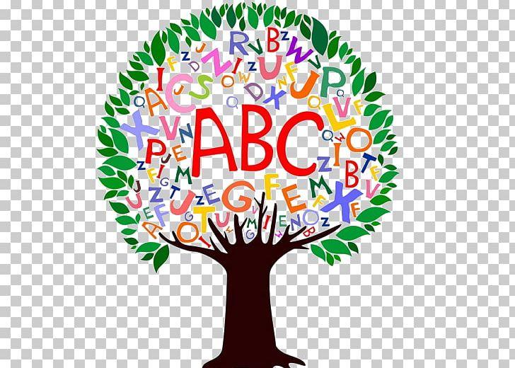 Pre-school Kindergarten Preschool Teacher PNG, Clipart, Art, Decorative Patterns, Education, English, Flower Free PNG Download