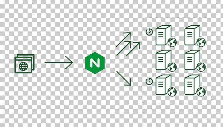 Nginx Reverse Proxy Load Balancing Proxy Server Computer