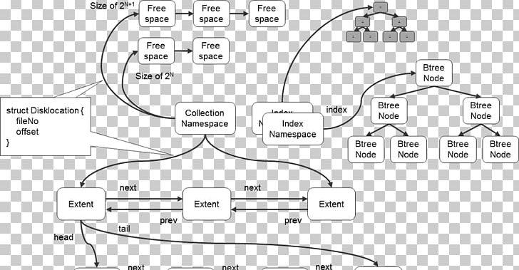 MongoDB NoSQL Shard 简书 Computer Cluster PNG, Clipart, Angle, Area