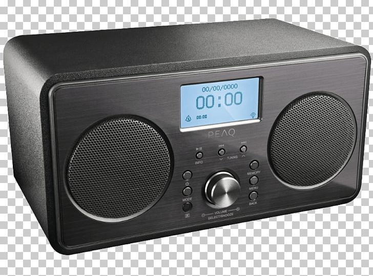 Radio Receiver Internet Radio FM Broadcasting Digital Audio Broadcasting In Deutschland PNG, Clipart, Absolute Radio 00s, Audio Receiver, Av Receiver, Communication Device, Electronic Device Free PNG Download