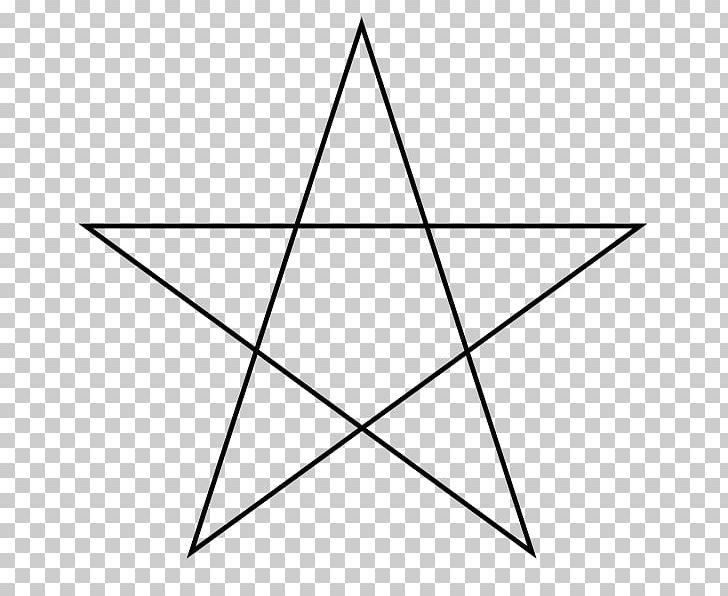 Pentagram Symbol Pentacle Satanism Five-pointed Star PNG