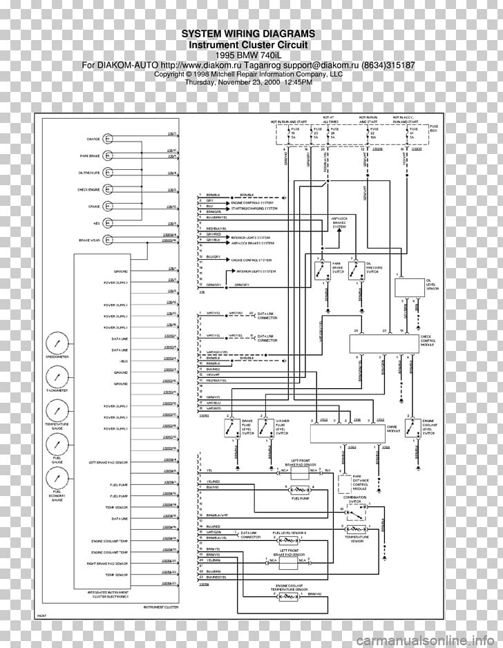 Bmw 7 Series Car Bmw 5 Series Wiring Diagram Png  Clipart