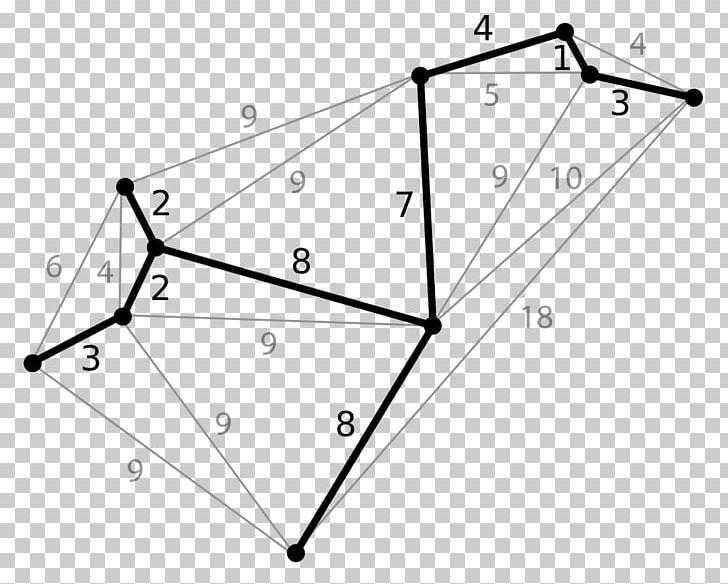 Minimum Spanning Tree Kruskal's Algorithm PNG, Clipart