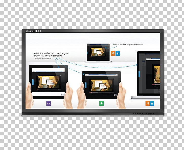 Display Device Interactivity Computer Software Interactive