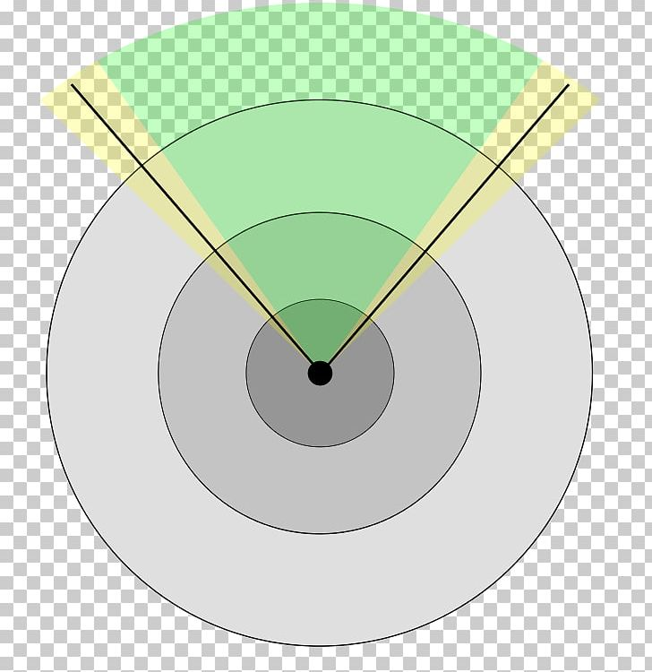 Level Of Detail Video Games Computer Graphics Behavior