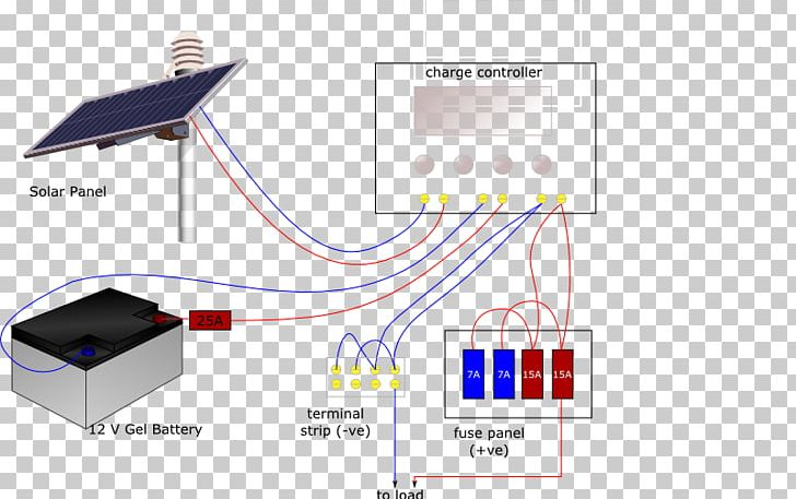 Solar Cell Wiring Diagram Get Free Image About Wiring Diagram ... on