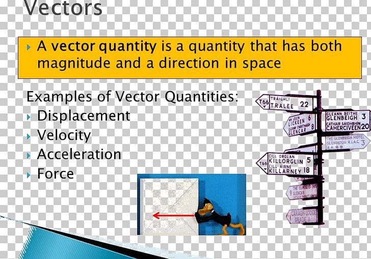 Scalar Quantity Grandezza Vettoriale Motion PNG, Clipart