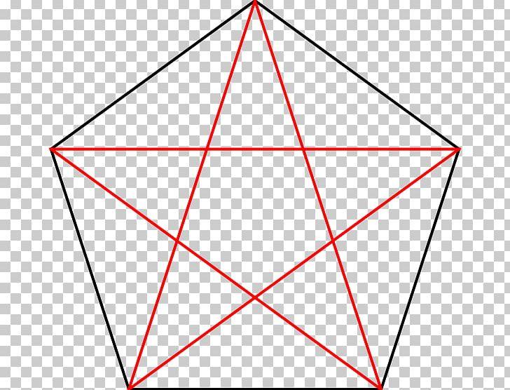 Pentagram Pentagon Symbol Pentacle Wicca PNG, Clipart, Altar, Angle, Area, Circle, Diagram Free PNG Download