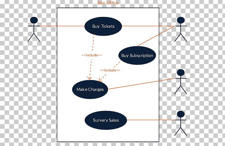 Use Case Diagram Template Ticket Png Clipart Angle Area Brand Case Circle Free Png Download