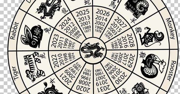 The New Astrology Chapters