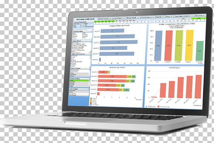 Qlik Computer Software Business Intelligence Laptop