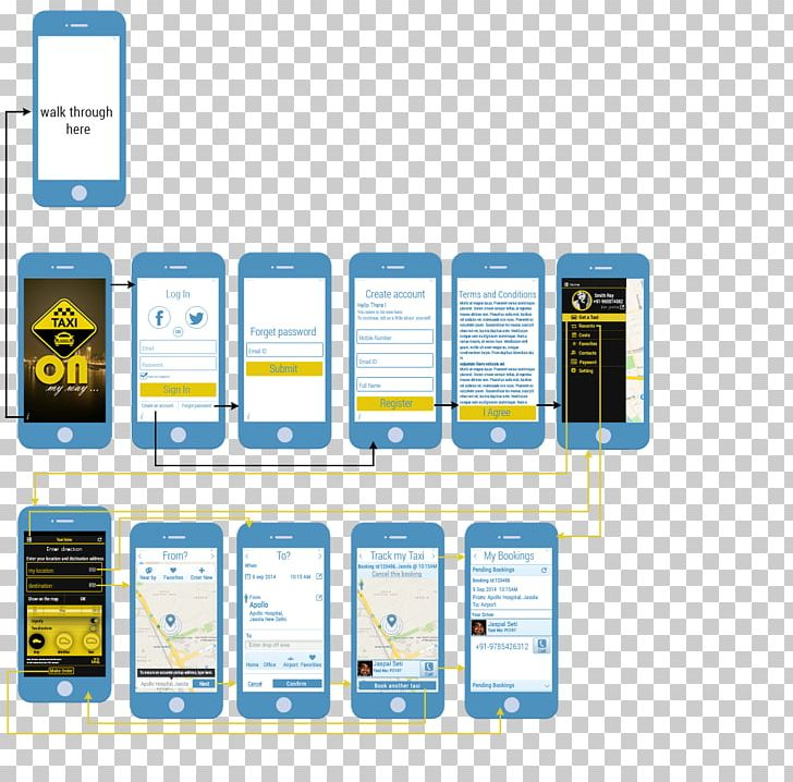 Website Wireframe E-hailing IPhone Taxi PNG, Clipart, Android, Brand