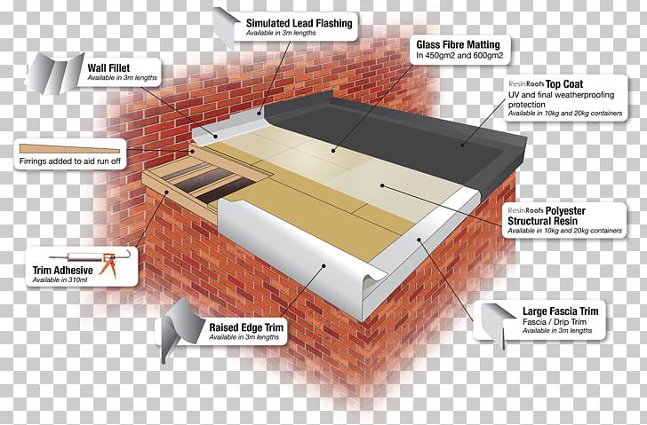 Roof Shingle Flat Roof Fascia Asphalt Shingle Png Clipart Angle Asphalt Shingle Building Domestic Roof Construction