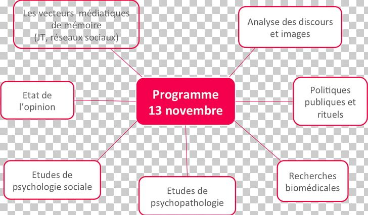 November 2015 Paris Attacks 13 November HeSam University Document PNG, Clipart, 13 November, Area, Attack, Banlieue, Brand Free PNG Download