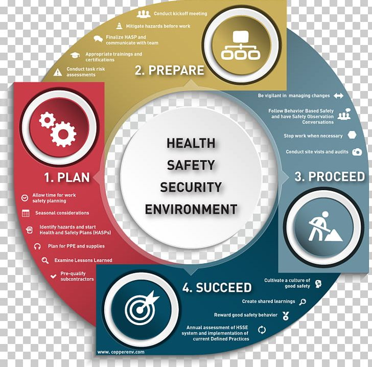 Occupational Safety And Health Job Safety Analysis