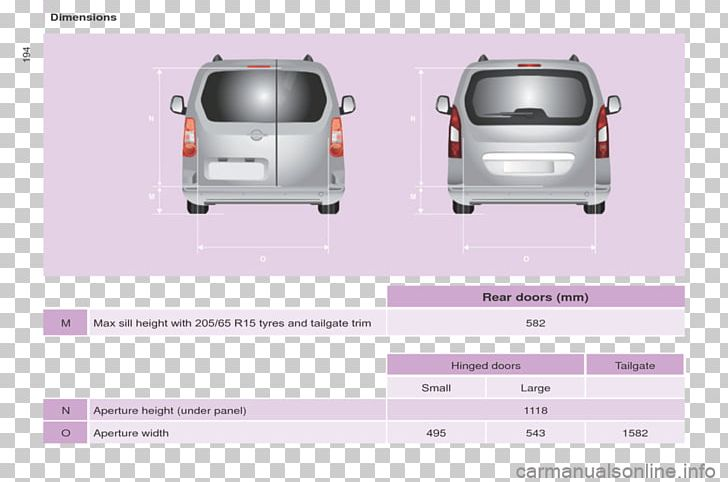 Citroen Berlingo Multispace Citroën Car Van Peugeot Partner PNG, Clipart, Automotive Design, Automotive Exterior, Brand, Car, Citroen Free PNG Download