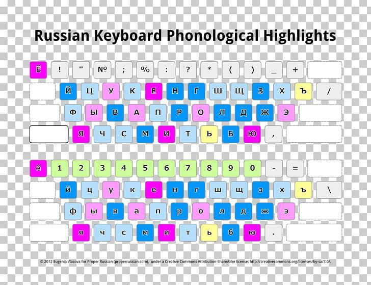 Russian Alphabet Language Vowel PNG, Clipart, Alphabet, Area, Brand