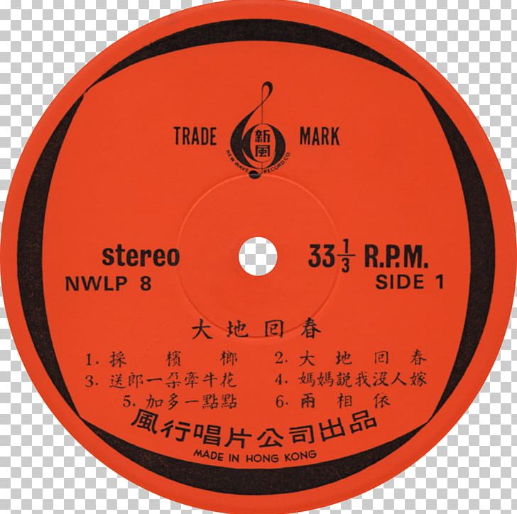 Compact Disc Phonograph Record Discography Discogs Sound Recording And Reproduction PNG, Clipart, Area, Circle, Compact Disc, Discography, Discogs Free PNG Download